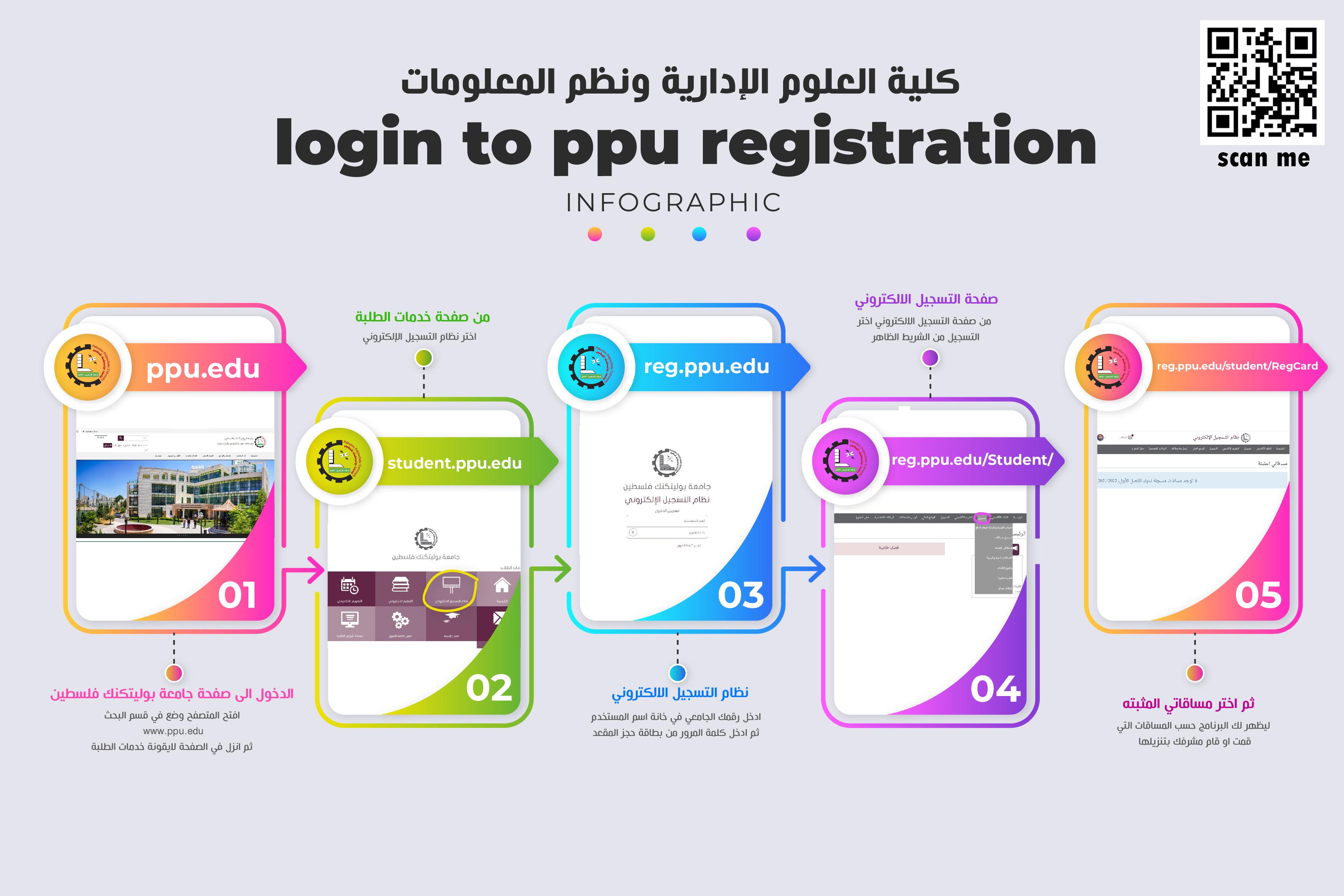 Palestine Polytechnic University (PPU) - المخطط التفصيلي لاستخدام موقع التسجيل | خاص بالطلبة الجدد